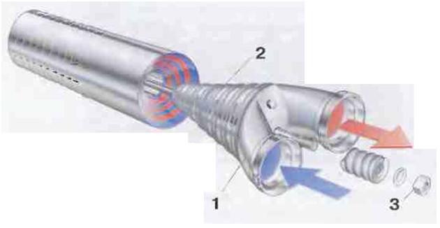 Рис.18 Концевая часть многоканального трубчатого теплообменника 1 Коллектор 2 Уплотнительные кольца 3 Торцевая гайка
