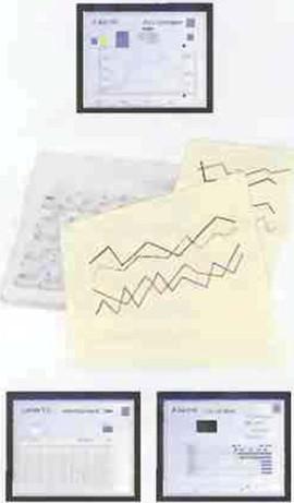 Рис.4 Управленческая информация позволяет повысить производительность.