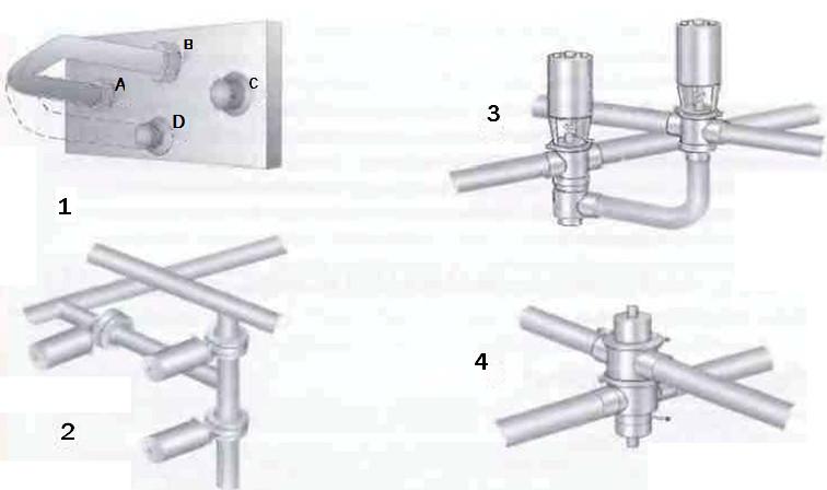 Рис.5 Системы противосмесительных клапанов, используемые в пищевой промышленности.  1 Поворотное колено для ручного переключения потока на другой канал  2 Ту же функцию могут выполнить три отсечных клапана  3 Один отсечной и один переключающий клапаны могут выполнить ту же работу  4 Одного противосмесительного клапана достаточно для запирания и переключения потока