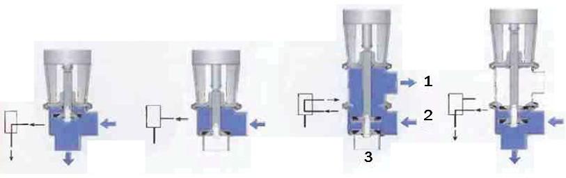 Рис.7 Отсечной и переключающий клапаны с различным положением  сердечника и соответствующие обозначения на технологической карте.