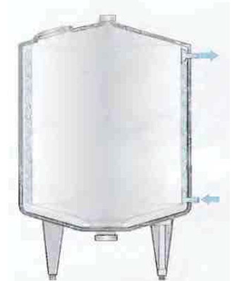 Рис.4 Смесительный танк с приваренными каналами, по  которым циркулирует хладагент  или теплоноситель.