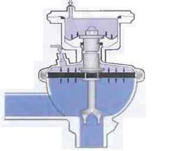 Рис.22 Клапан постоянного  давления с подкачивающим  насосом для регулирования  давления продукта, которое превышает действующее  давление сжатого воздуха