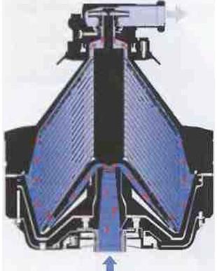 Рис.18 В барабане  центробежного очистителя молоко попадает на периферию тарелочного пакета, откуда по каналам  устремляется внутрь.