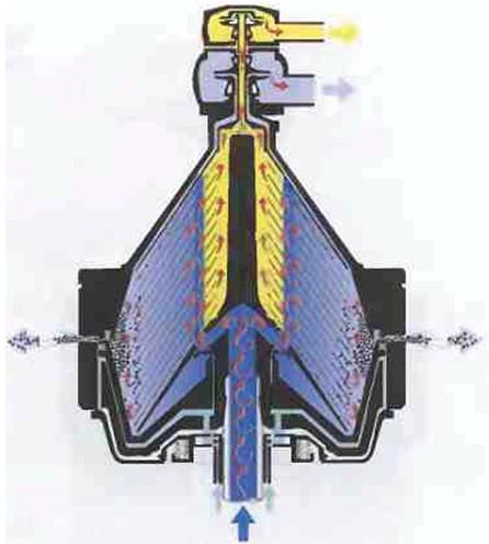 Рис.22 Для выброса  твердой фракции осадительная камера для накопления осадка на периферии барабана на короткое время открывается.