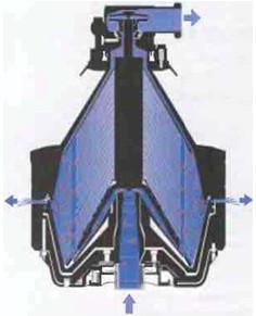 Рис.44 Барабан  однофазной установки  Bactofuge с периодической выгрузкой бактофугата.