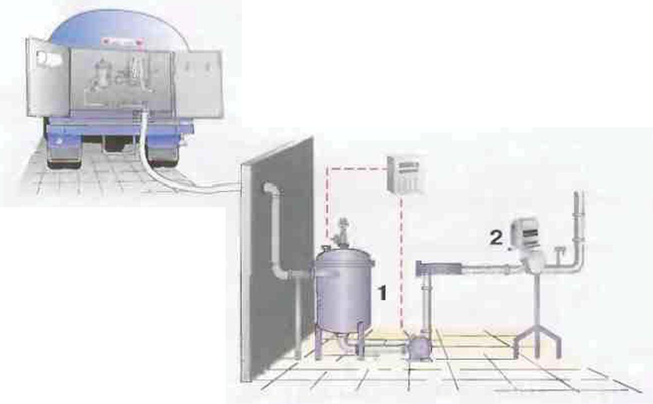 Рис.3 Приемка молока  на молокозаводе  с использованием  деаэратора (1) и счетчика  для измерения объема (2)