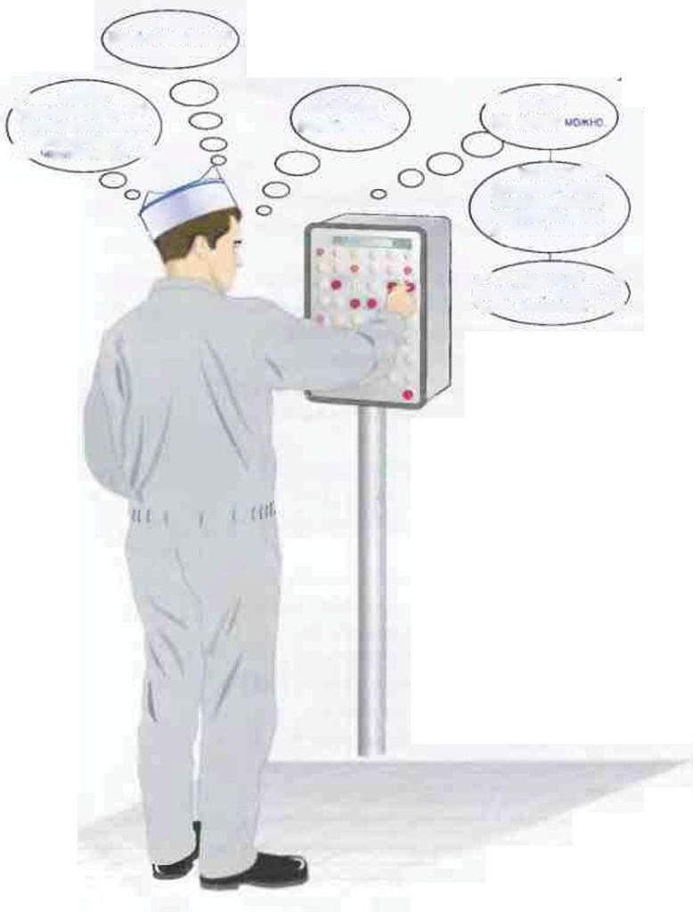 Рис.1 Ход логических рассуждений оператора при решении проблемы управления.